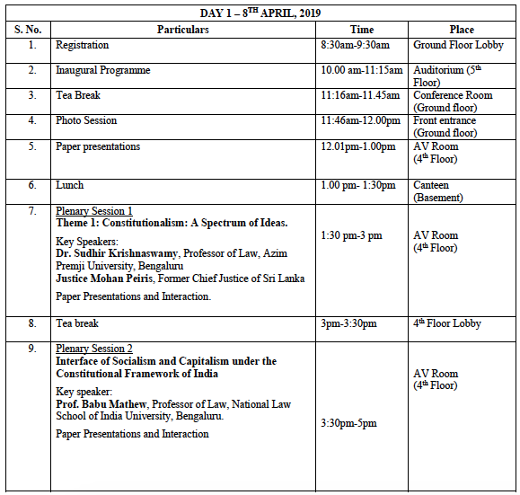 Programme Schedule for Day 1 of the KLES LC conference on Transformative Constitutionalism